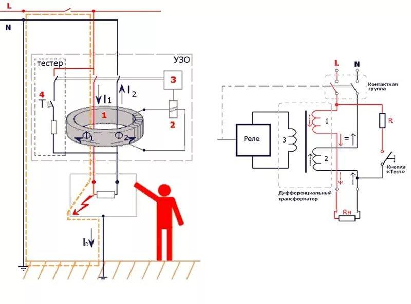 Схема подключения защитного отключения узо